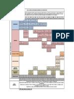 MALLA_CURRICULAR_AUTOMATIZACION (1).pdf