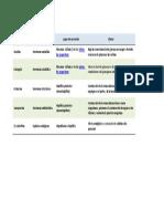 Tema 05B. Tabla de Péptidos