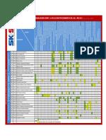 Matriz Responsabilidades SIG 2013