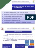 """Tema 6. Canales de Distribuciã""""n y Gestiã""""n de La Cadena de Suministro"""