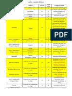 Manual BPF Pescado