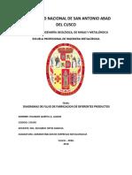 150195 - Administracion de empresas.docx