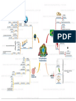 Dos-princípios-fundamentais.pdf