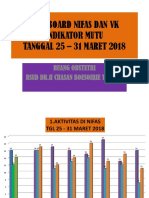 Diagram Dashboard Tgl 25 -31 Maret 2018
