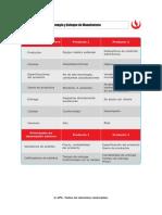 II153_S2_Estrategia y Enfoque de Manufactura