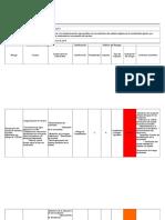 Gc-mr-001 Mapa de Riesgos - Acueducto