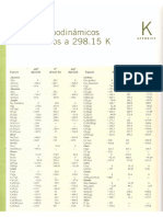 Tabla de Datos Termodinámicos Color