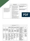 Tugas 2 Analisis SKL-KI-KD (LK 1)