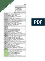 Lista-de-Exposiciones-Acutalizada-TEORIA-ANTROPOLOGICA-II.xlsx
