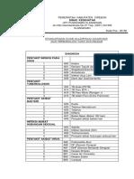 325741371 8 4 1 2 Standarisasi Kode Klasifikasi Diagnosis Dan Terminology Di Puskesmas Docx