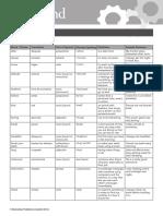 openMind 1 Unit 4 wordlist_Spanish.pdf
