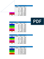 PDF-CDFs_(2).xlsx