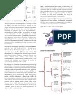 Computación en La Nube - Almacenamiento en La Nube - Ofimatica 2.0