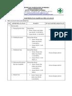 Hasil Evaluasi Kesesuaian Jadwal Pelayanan