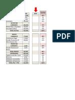3.- Análisis Financiero_ratios_2 - Plantilla NLL