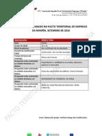 Perfil Tipo do parado. Setembro 2010 Pacto