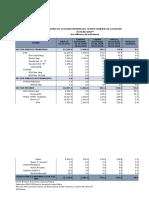 Estado de La Deuda Interna Del TGN (en Bs) - Abril 2018