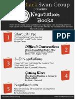 Top 5 Negotiation Books