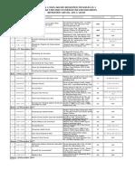 UASganjil 2017 2018.pdf