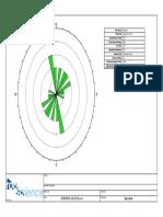 Dips 2 - Diagrama de Rosetas