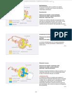 Manual Cambios Diferencial Arbol Transmision Eje Propulsor Sistemas Partes Componentes Mecanismos Funcionamiento