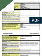 2. Funciones Optimización de Excel