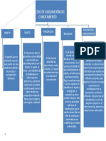 tarea fundamentos de investigacion.docx