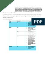 fosfolipidos-y-prostangladinas.docx