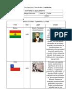Actividad de Revoluciones y Dictaduras 9° -.docx