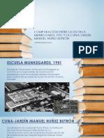 Comparación Entre La Escuela Munkegards 1951 y La