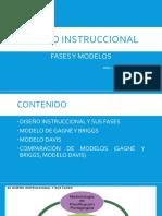 DISEÑO INSTRUCCIONAL-FASES