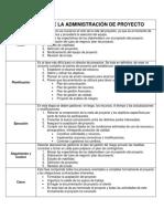 Las 5 Fases de La Administración de Proyecto