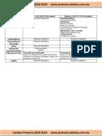 1er Grado - Dosificación 1er Trimestre (2018-2019).docx