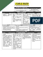 Curr-Dev-H3.pdf