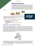 graficos y diagramas