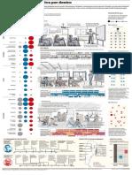 Waldorf-vs-Montessori-vs-tradicional.pdf