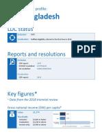 Tab A LDC Profile of Bangladesh.pdf