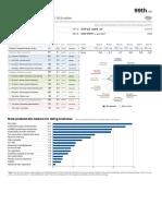 WEF_GCI_2017_2018_Profile_BGD.pdf
