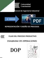5. Flujo Del Proceso Productivo
