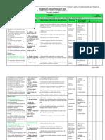 Planificação 5º CN 2016_2017.docx