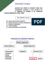 demanda_conceitos resumo