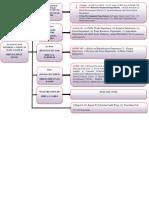 org_stru.pdf
