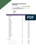 Form Pusat Studi Wilayah Pertanian Dan Lahan BasahF9