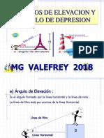PPT  ANGULO DE ELEVACION Y DEPRECION  ALEGRE.pptx