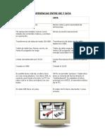 Diferencias Entre Ide y Sata