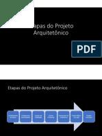Etapas Do Projeto Arquitetonico