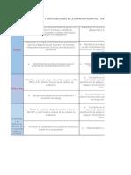 Matriz de Roles y Responsabilidades de La Empresa Tnc