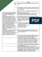 DIMENSIÓN ÉTICO POLÍTICA DE LA PRÁXIS DOCENTEAristoteles y Kant.docx