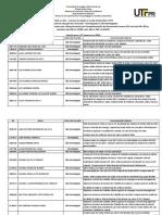 Lista de Homologados e Não Homologados - 02 2018 Ponta Grossa.pdf