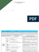 COR- DIVESIFICACION CURRICULAR PERSONAL SOCIAL.docx